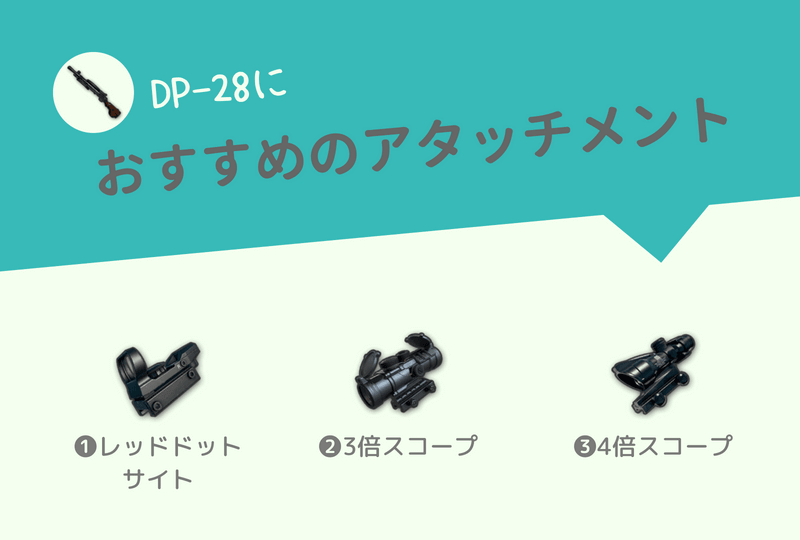 DP-28におすすめのアタッチメント