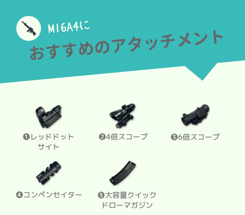 M16A4におすすめのアタッチメント