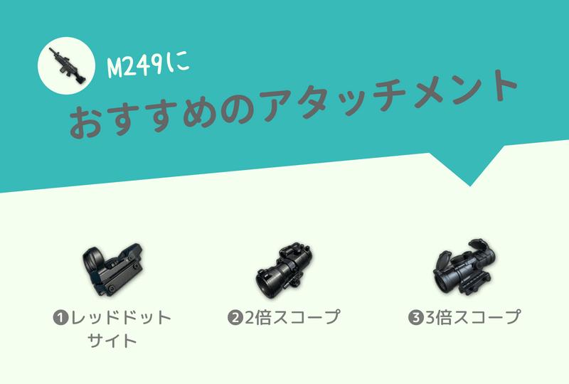 M249におすすめのアタッチメント