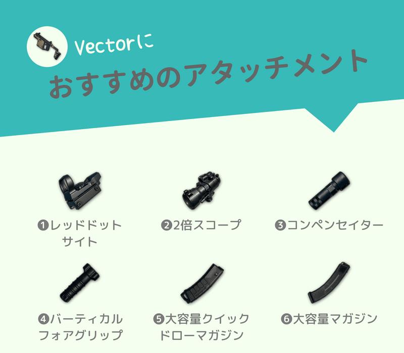 Vectorにおすすめのアタッチメント