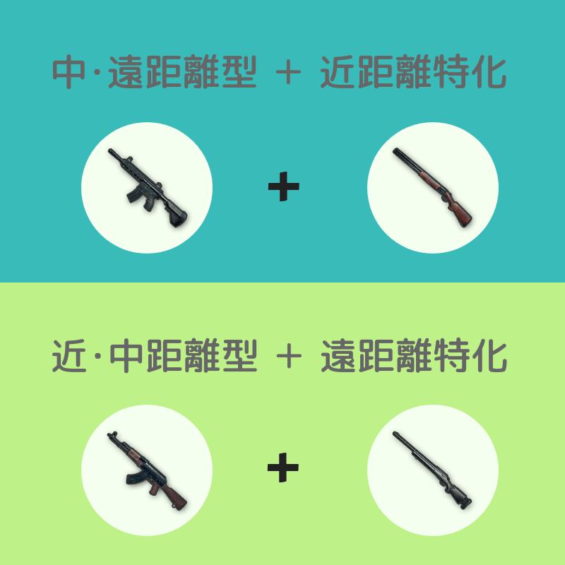PUBGの武器の選び方