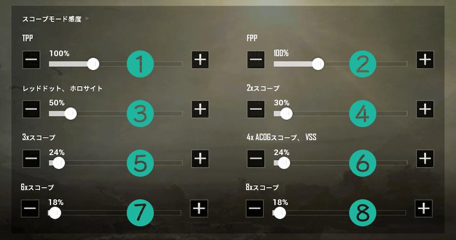 スコープモード感度の具体的な設定画像